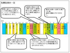 sumoto_1nichi.jpg